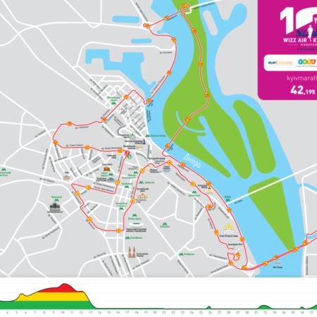 Обзор маршрута Wizz Air Kyiv City Marathon 2019