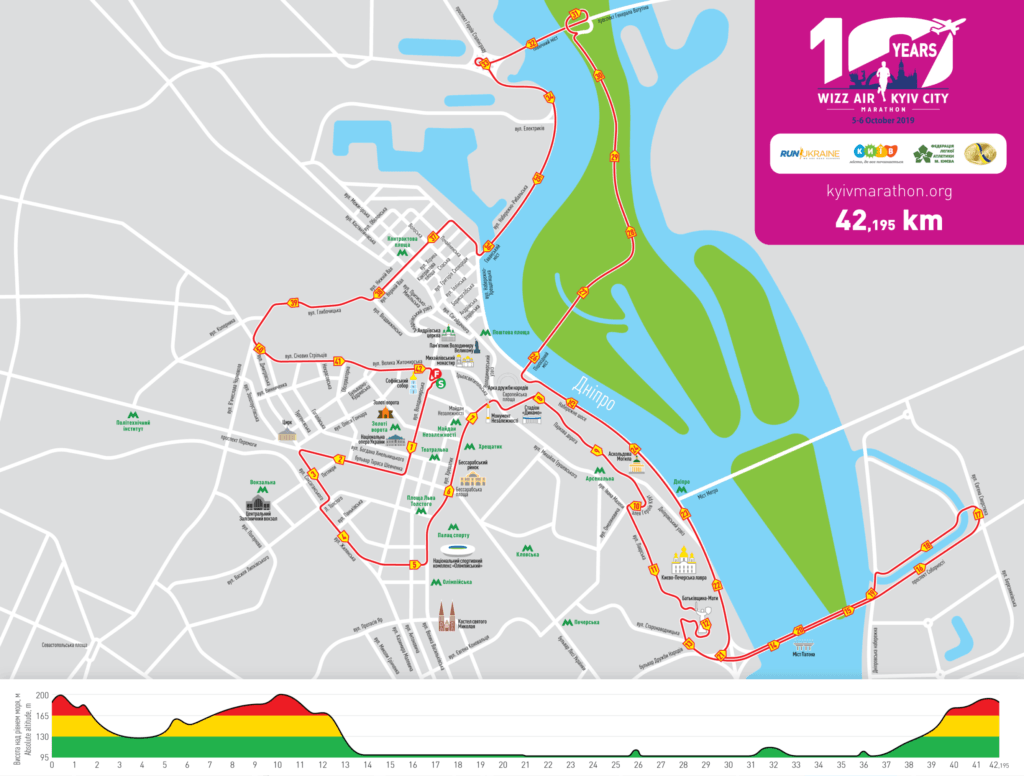 Обзор маршрута Wizz Air Kyiv City Marathon 2019